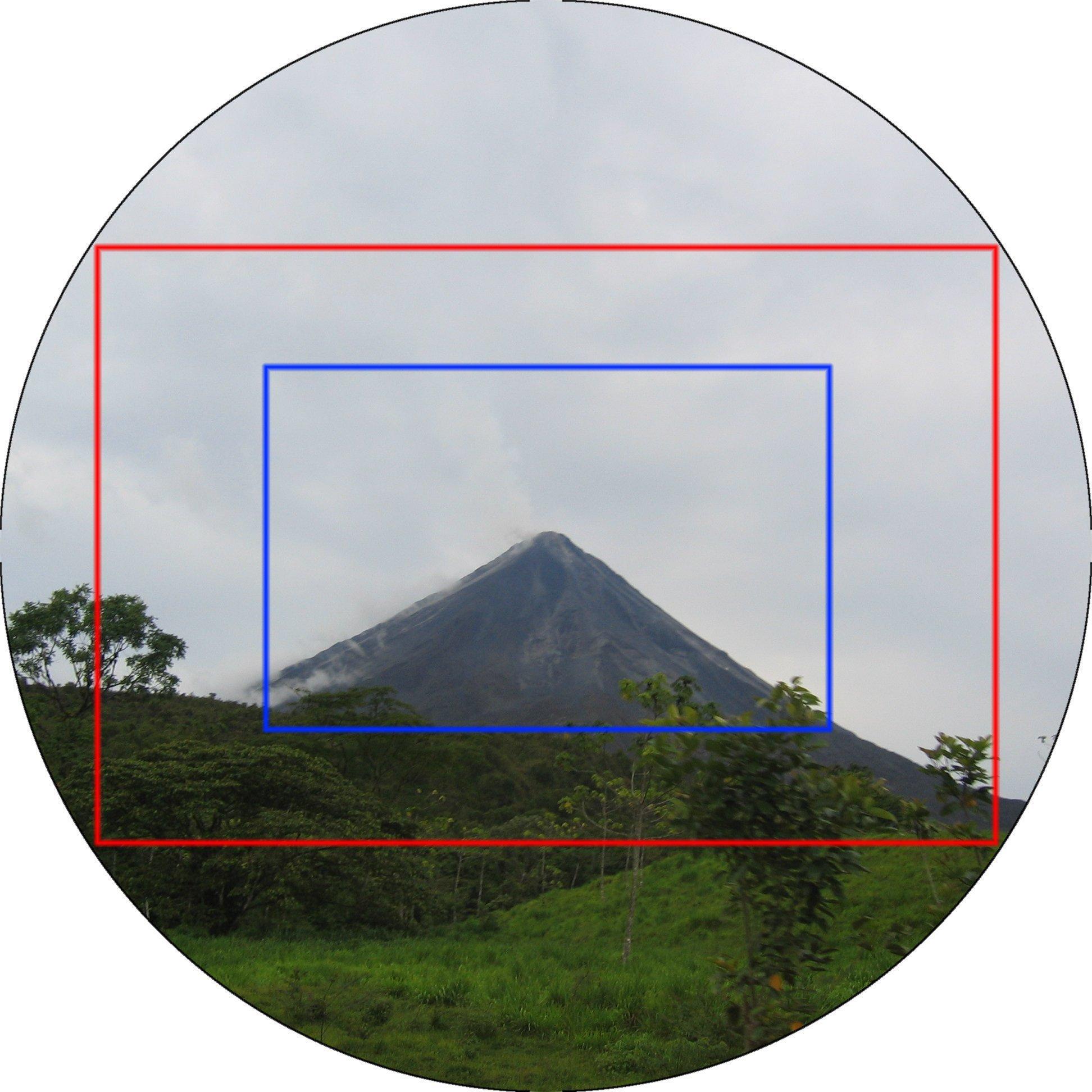 ضریب برش به اختلاف اندازه بین یک فریم فیلم ۳۵ میلی متری و سنسور دوربین گفته میشود