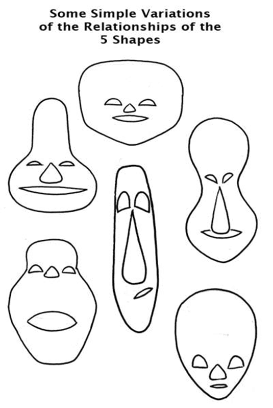 آموزش کاریکاتور چهره