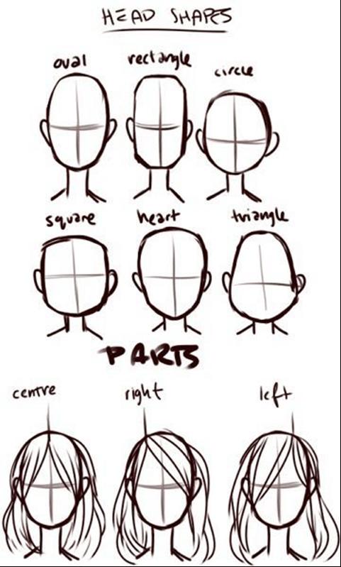 تشخیص حالت سر در کاریکاتور
